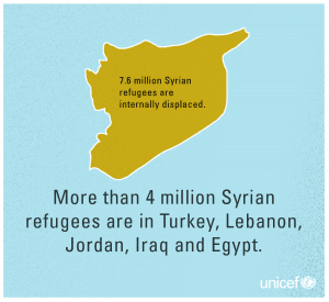 Source:UNICEF